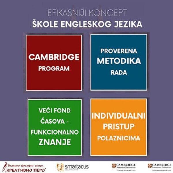 Kurs-engleskog-jezika-Smartacus-obrazovni-centar