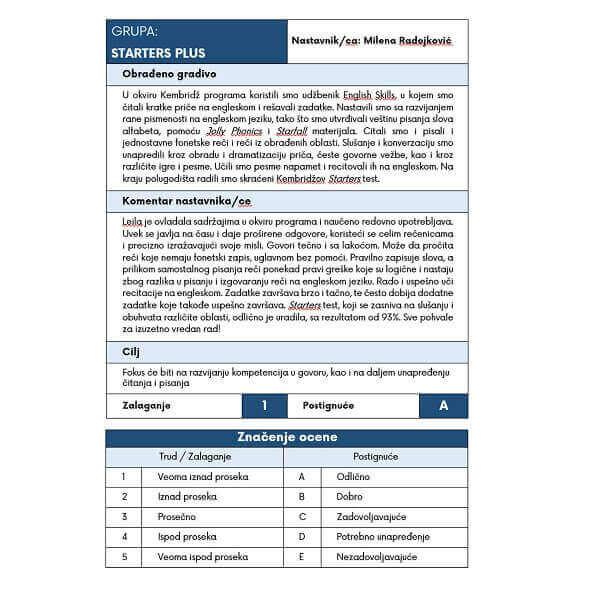 Napredovanje-polaznika-Smartacus-obrazovni-centar